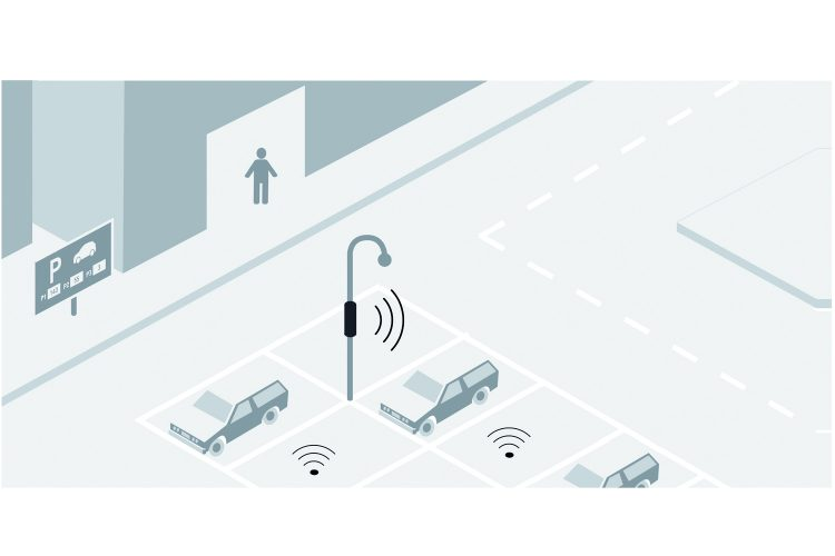 sensorización, IoT, parking inteligente, movilidad