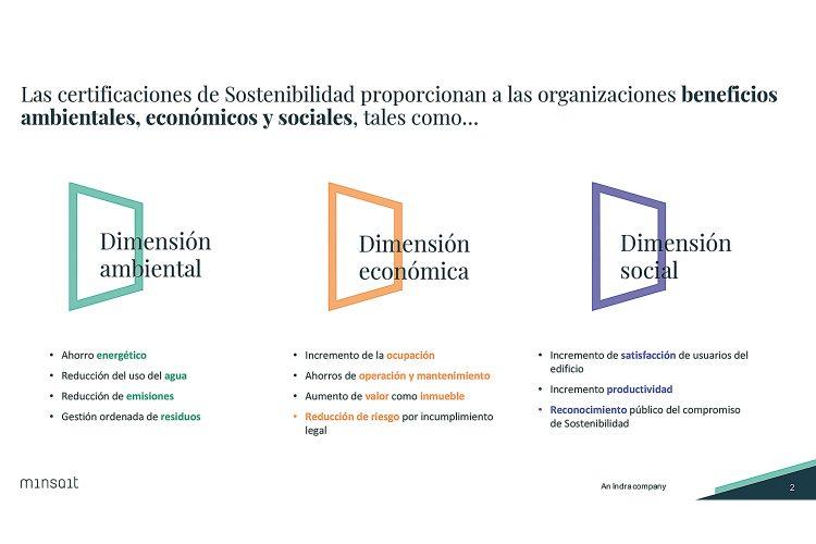 Minsait certificaciones sostenibilidad