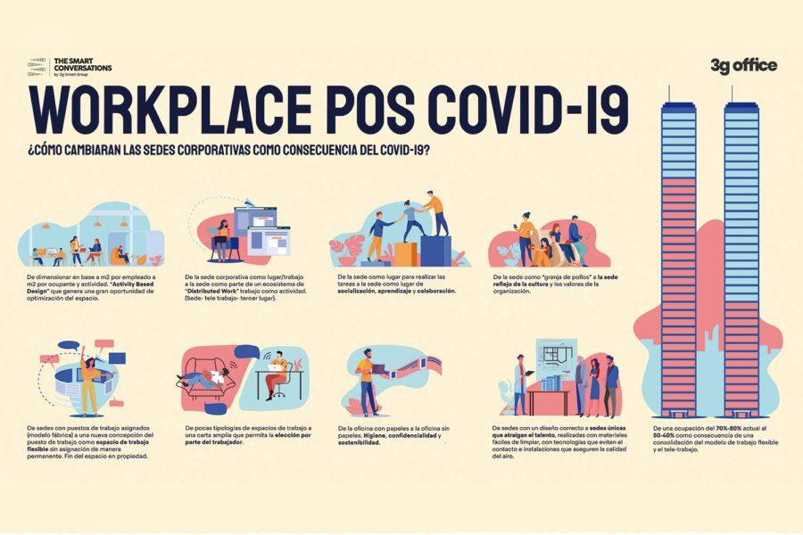 Covid19 espacios de trabajo.