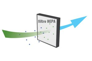Filtro HEPA fellowes